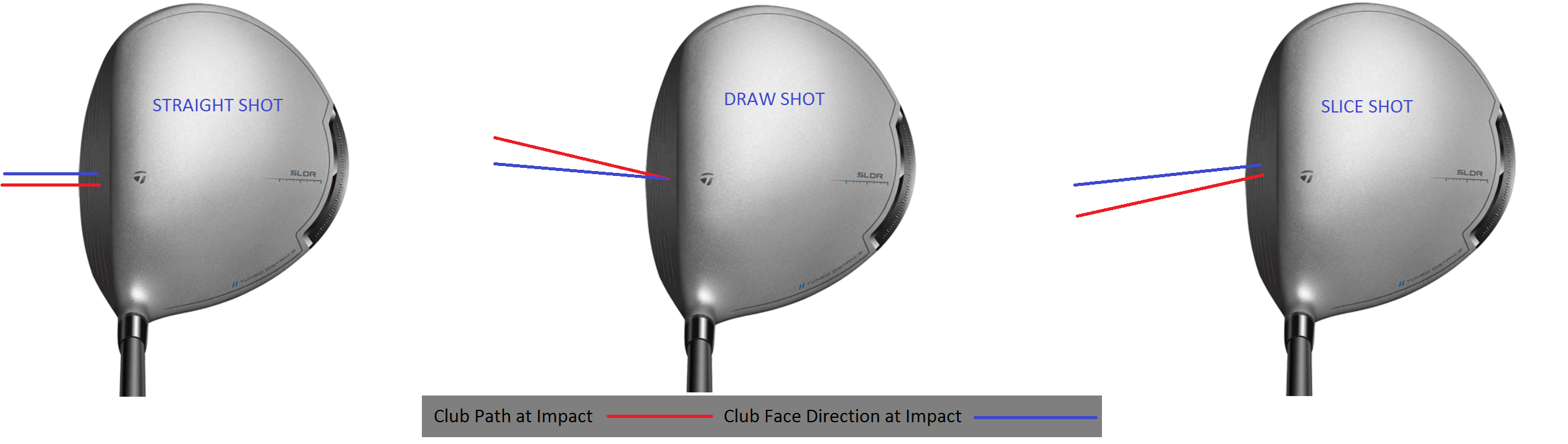 how to properly hit a driver